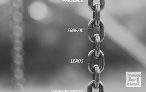 Het commerciële proces: zo sterk als de zwakste schakel!
