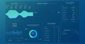 sales kpi dashboard excel sellian groningen marketing